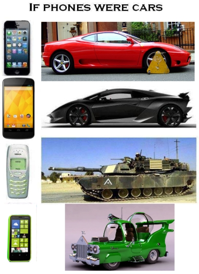 If phones were cars